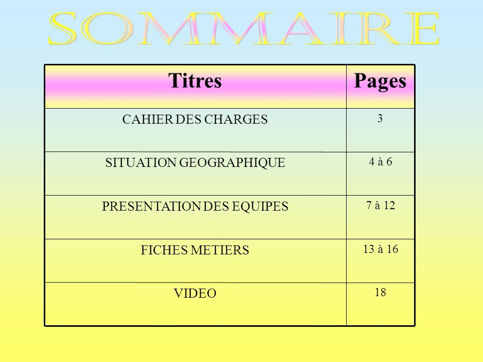 FICHES METIERS