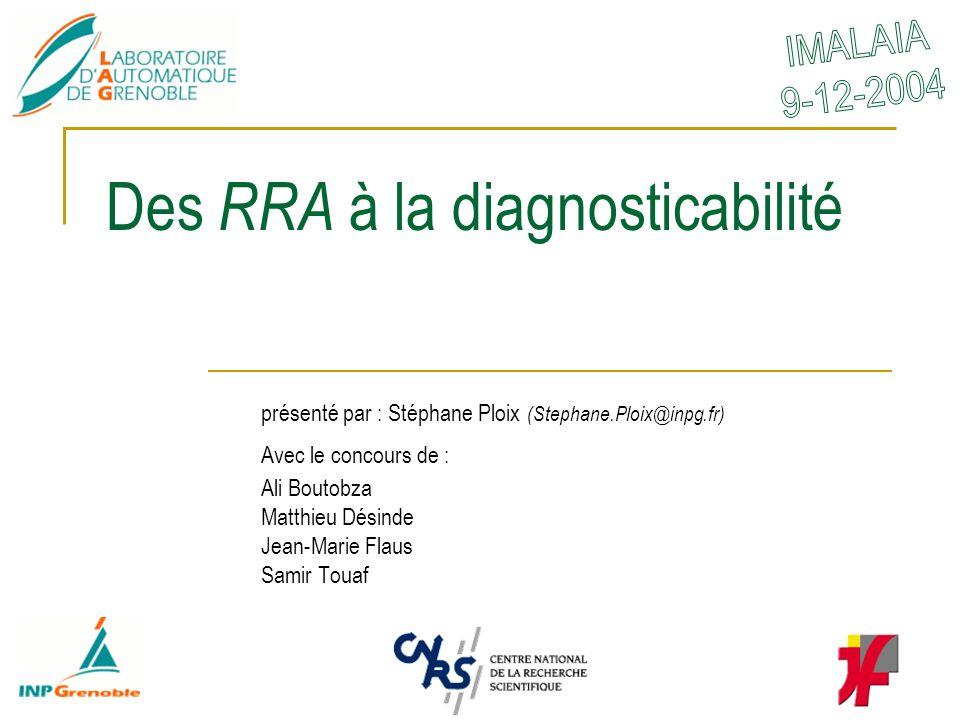 22 Détectabilité et diagnosticabilité On déduit que R4 non détectable {R 1, R 3, GBF}, {AOP, CT 2 } indistinguables CX 1,C,R 2,CX 2, CT 1,CT 3,CT S diagnosticables AOP CX1 R1 C R2 R3 R4 CX2 GBF CT1 CT2 CT3 CTs non détectable non distinguable