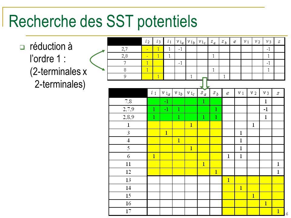 16 Recherche des SST potentiels réduction à lordre 1 : (2-terminales x 2-terminales)