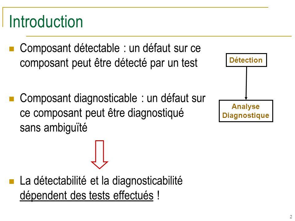 2 Introduction Composant détectable : un défaut sur ce composant peut être détecté par un test Composant diagnosticable : un défaut sur ce composant peut être diagnostiqué sans ambiguïté La détectabilité et la diagnosticabilité dépendent des tests effectués .