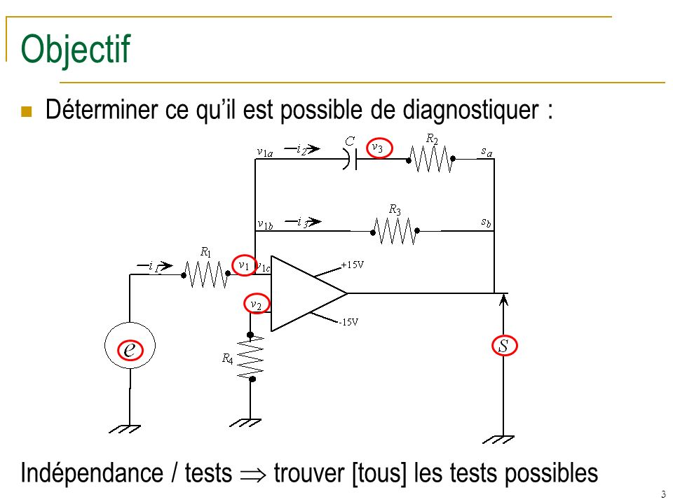 24 Détectabilité et diagnosticabilité Si on nutilise que les SST de base R4 non détectable {R 1, R 3, GBF}, {AOP, CT 2 }, {CX 1,CT 1 }, {CT 3,CT S,CX 2 } indistinguables C,R 2 diagnosticables AOP CX1 R1 C R2 R3 R4 CX2 GBF CT1 CT2 CT3 CTs non détectable non distinguable