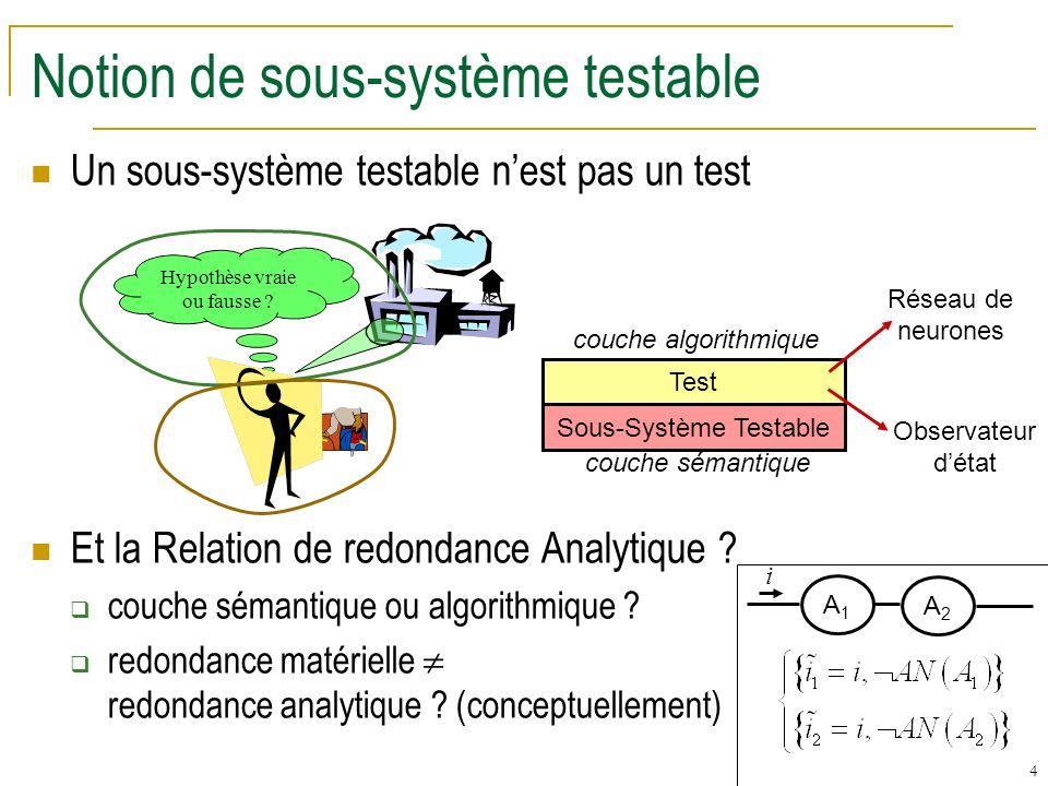 25 Conclusion Lapproche structurelle sadapte à de nombreux domaines systèmes de management systèmes informatiques systèmes à évènements discrets Algorithme facile à utiliser ########### All the possible TSS ########### Basic TSS: #1=[1;5;14;15] Variables: [11;12] #2=[3;7;8;11;14;16;17] Variables: [13;14] and inputs only [11] #3=[2;3;4;6;7;9;12;13;14;16;17] Variables: [10;11;14] and inputs only [13] #4=[2;4;6;8;9;11;12;13;14;16;17] Variables: [10;11;13;14] Composed TSS: #1=[2;3;4;6;7;8;9;11;12;13;14;16] Variables: [10;11;13] #2=[1;2;3;4;5;6;7;8;9;11;12;13;15;16] Variables: [13] and inputs only [10;12] #3=[2;3;4;6;7;8;9;11;12;13;14;17] Variables: [10;11;14] #4=[1;2;3;4;5;6;7;8;9;11;12;13;15;17] Variables: [14] and inputs only [10;12] #5=[2;3;4;6;7;8;9;11;12;13;16;17] Variables: [13;14] and inputs only [10] #6=[1;3;5;7;8;11;15;16;17] Variables: [13;14] and inputs only [12] #7=[1;2;3;4;5;6;7;9;12;13;15;16;17] Variables: [10;12;14] and inputs only [13] #8=[1;2;4;5;6;8;9;11;12;13;15;16;17] Variables: [10;12;13;14] ################# Best TSS ################# 7 Testable Sub Systems found Basic TSS: #1=[1;5;14;15] Variables: [11;12] #2=[3;7;8;11;14;16;17] Variables: [13;14] and inputs only [11] #3=[2;3;4;6;7;9;12;13;14;16;17] Variables: [10;11;14] and inputs only [13] #4=[2;4;6;8;9;11;12;13;14;16;17] Variables: [10;11;13;14] Composed TSS: #1=[1;3;5;7;8;11;15;16;17] Variables: [13;14] and inputs only [12] #2=[2;3;4;6;7;8;9;11;12;13;14;16] Variables: [10;11;13] #3=[2;3;4;6;7;8;9;11;12;13;14;17] Variables: [10;11;14]