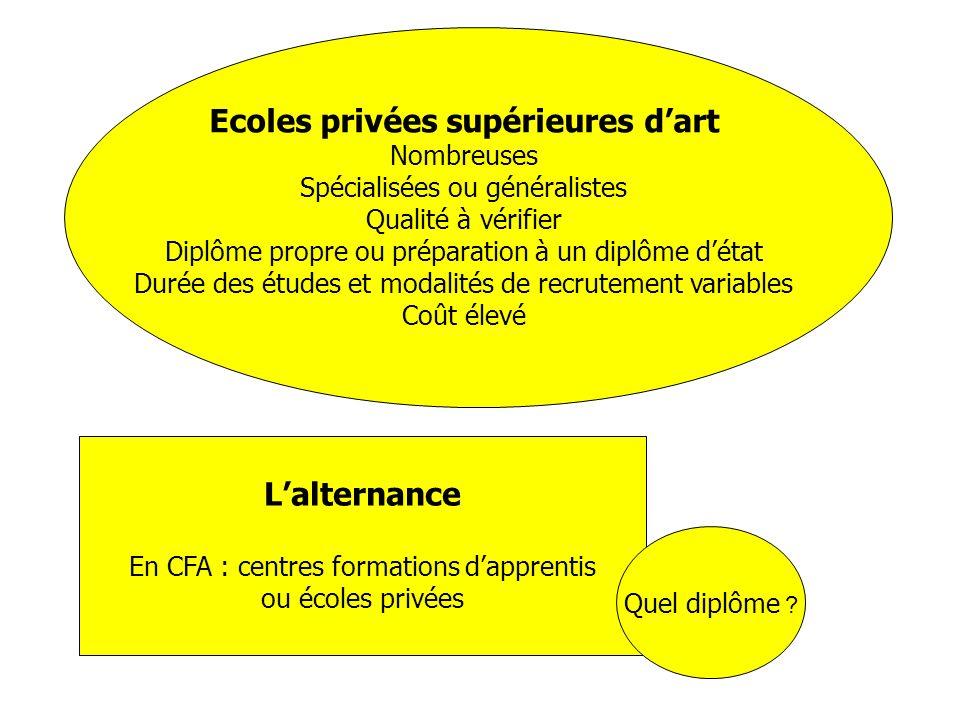 Lalternance En CFA : centres formations dapprentis ou écoles privées Quel diplôme ? Ecoles privées supérieures dart Nombreuses Spécialisées ou général