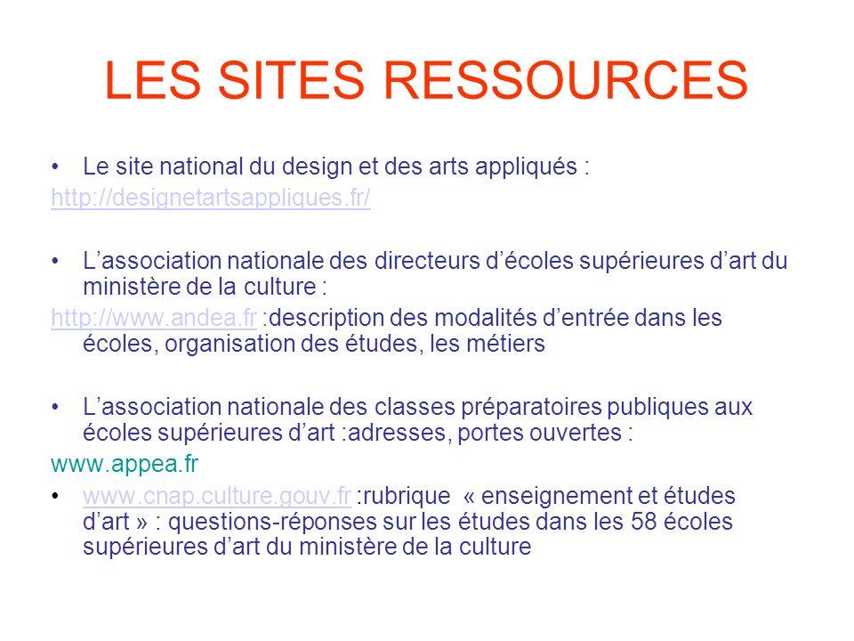 LES SITES RESSOURCES Le site national du design et des arts appliqués : http://designetartsappliques.fr/ Lassociation nationale des directeurs décoles