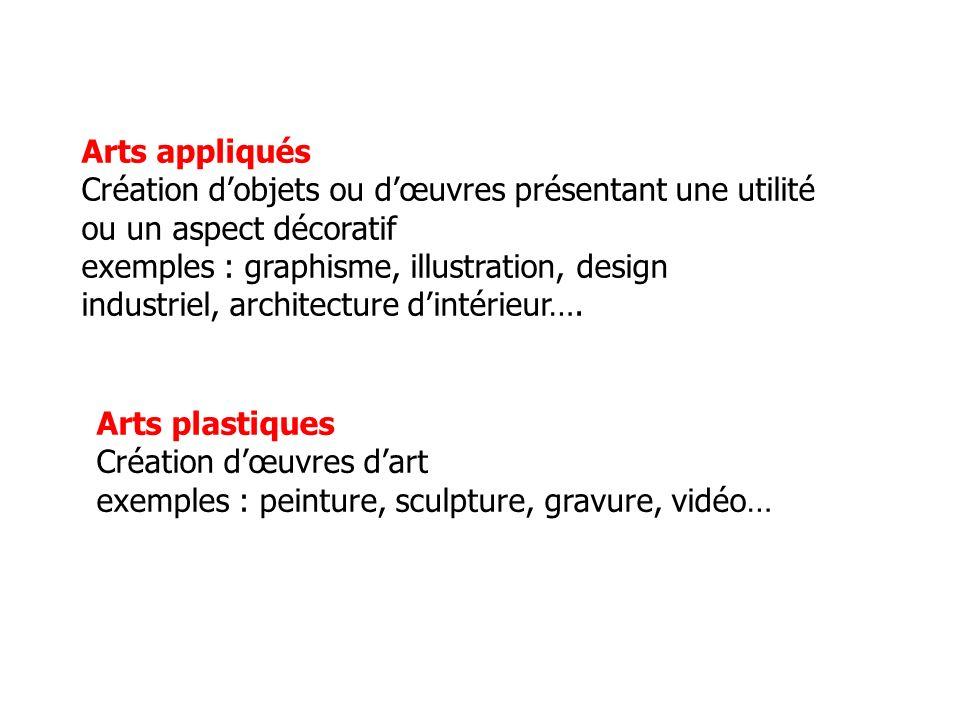 Arts appliqués Création dobjets ou dœuvres présentant une utilité ou un aspect décoratif exemples : graphisme, illustration, design industriel, archit