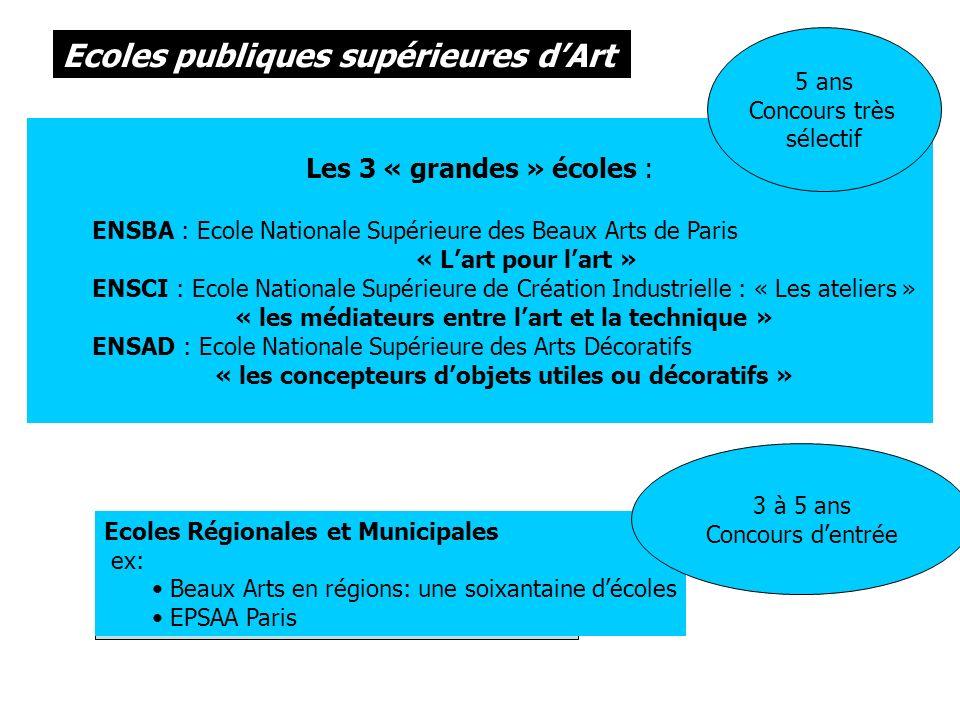 Ecoles publiques supérieures dArt Ecoles Régionales et Municipales ex: Beaux Arts en régions: une soixantaine décoles EPSAA Paris 3 à 5 ans Concours d