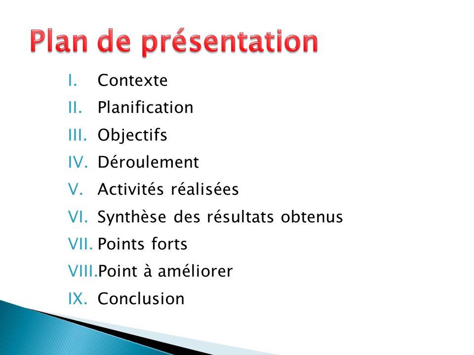 I.Contexte II.Planification III.Objectifs IV.Déroulement V.Activités réalisées VI.Synthèse des résultats obtenus VII.Points forts VIII.Point à améliorer IX.Conclusion