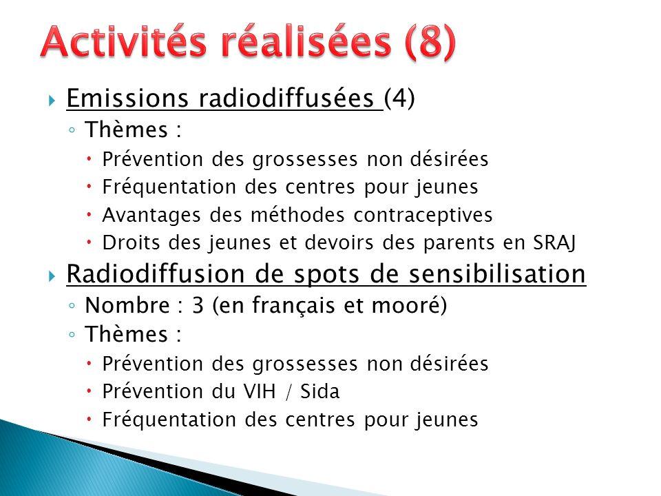 Emissions radiodiffusées (4) Thèmes : Prévention des grossesses non désirées Fréquentation des centres pour jeunes Avantages des méthodes contraceptiv