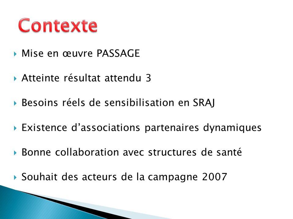 Mise en œuvre PASSAGE Atteinte résultat attendu 3 Besoins réels de sensibilisation en SRAJ Existence dassociations partenaires dynamiques Bonne collab