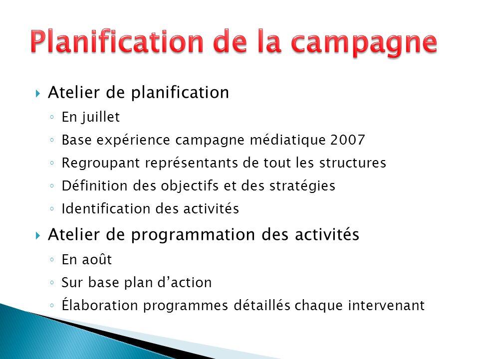 Atelier de planification En juillet Base expérience campagne médiatique 2007 Regroupant représentants de tout les structures Définition des objectifs