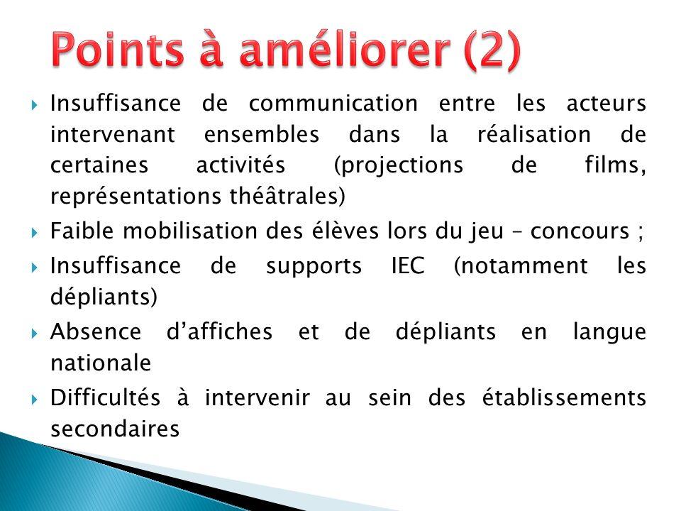 Insuffisance de communication entre les acteurs intervenant ensembles dans la réalisation de certaines activités (projections de films, représentation