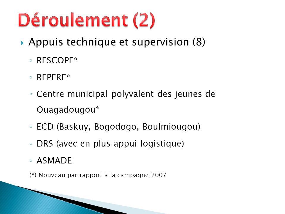 Appuis technique et supervision (8) RESCOPE* REPERE* Centre municipal polyvalent des jeunes de Ouagadougou* ECD (Baskuy, Bogodogo, Boulmiougou) DRS (avec en plus appui logistique) ASMADE (*) Nouveau par rapport à la campagne 2007