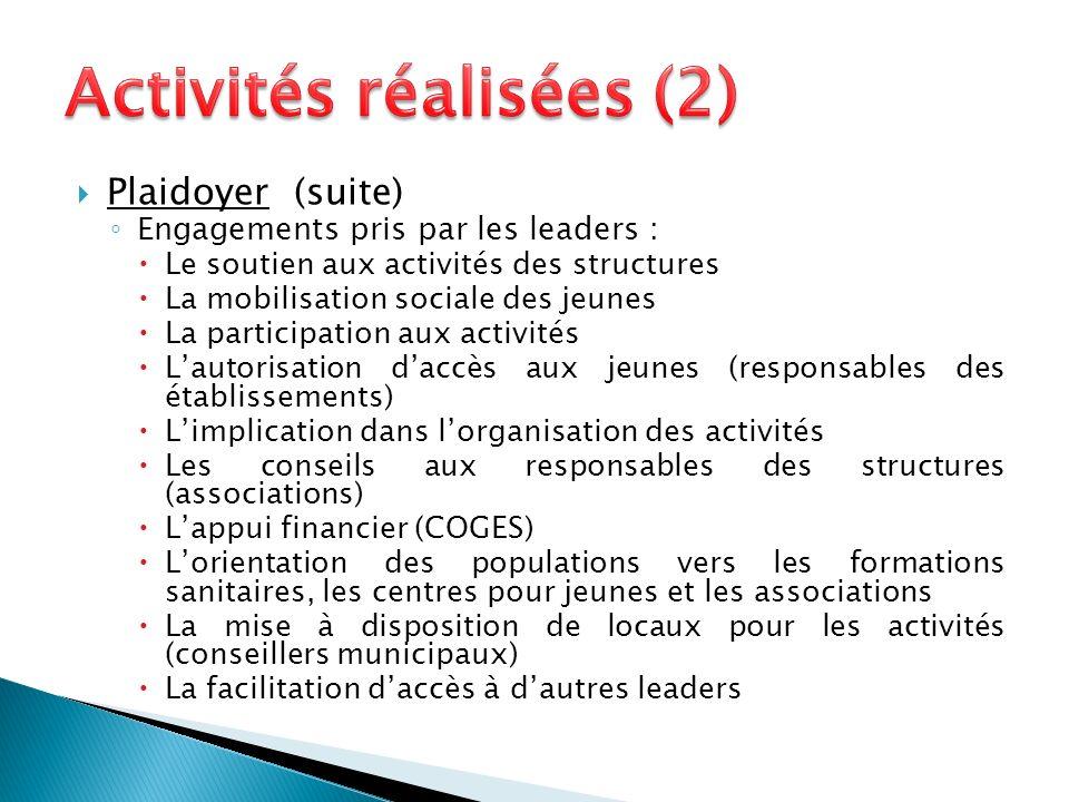 Plaidoyer (suite) Engagements pris par les leaders : Le soutien aux activités des structures La mobilisation sociale des jeunes La participation aux a