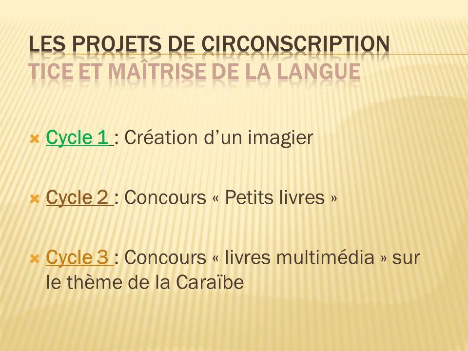 Cycle 1 : Création dun imagier Cycle 2 : Concours « Petits livres » Cycle 3 : Concours « livres multimédia » sur le thème de la Caraïbe