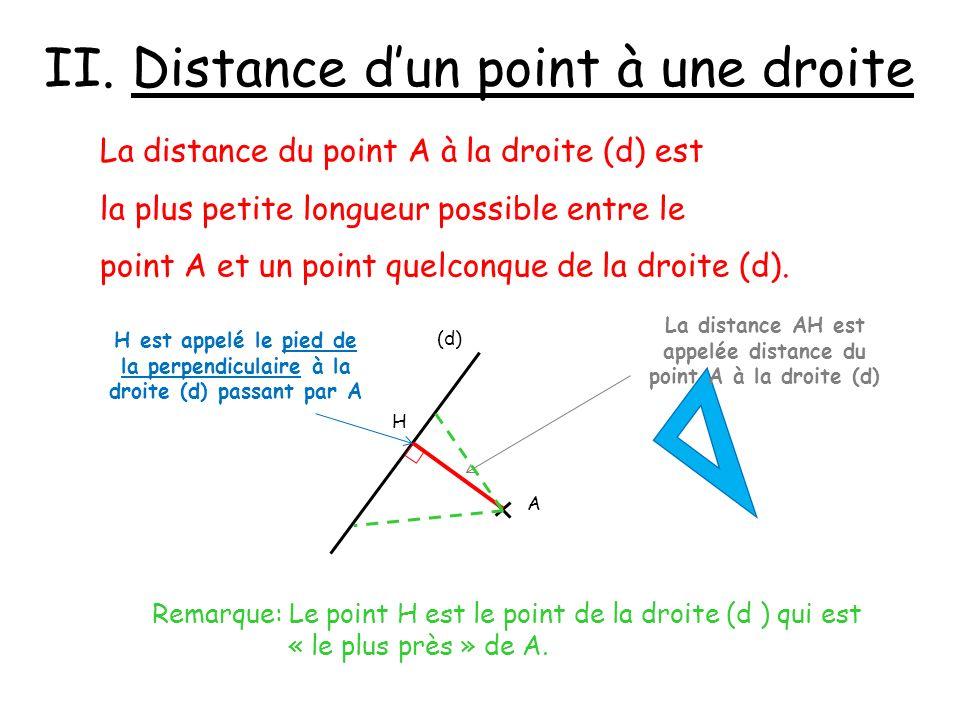 II. Distance dun point à une droite La distance du point A à la droite (d) est la plus petite longueur possible entre le point A et un point quelconqu