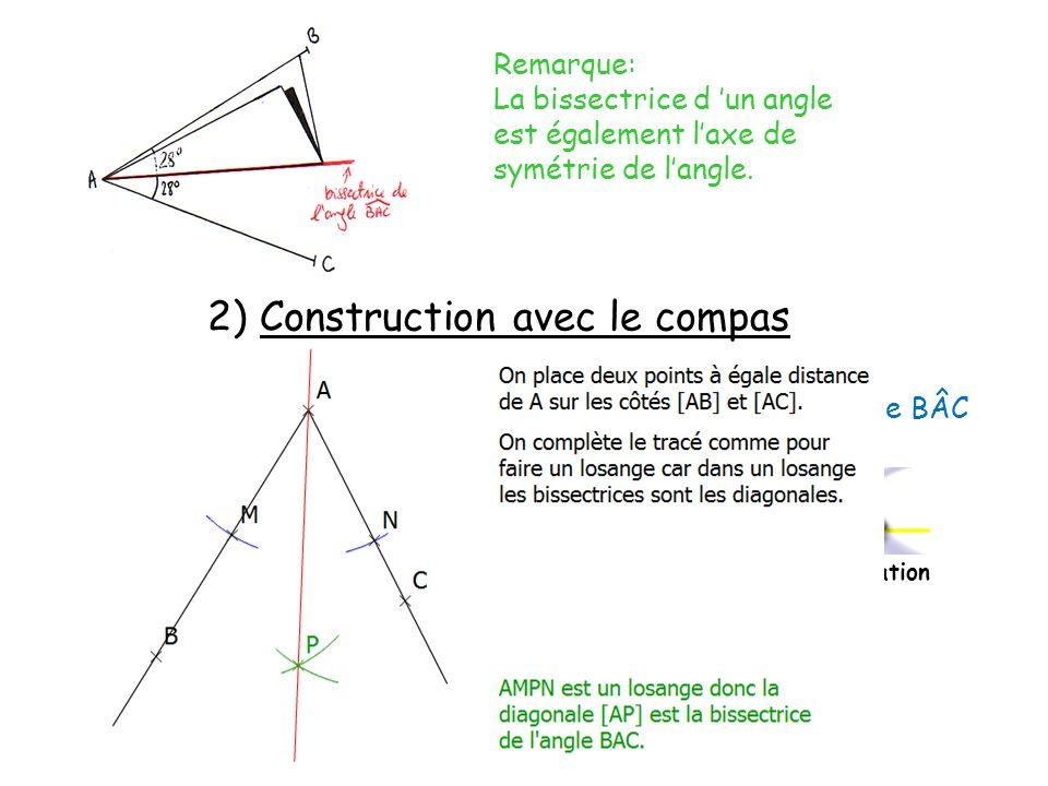 3) Propriété Si un point appartient à la bissectrice dun angle alors il est équidistant des côtés délimitant cet angle.