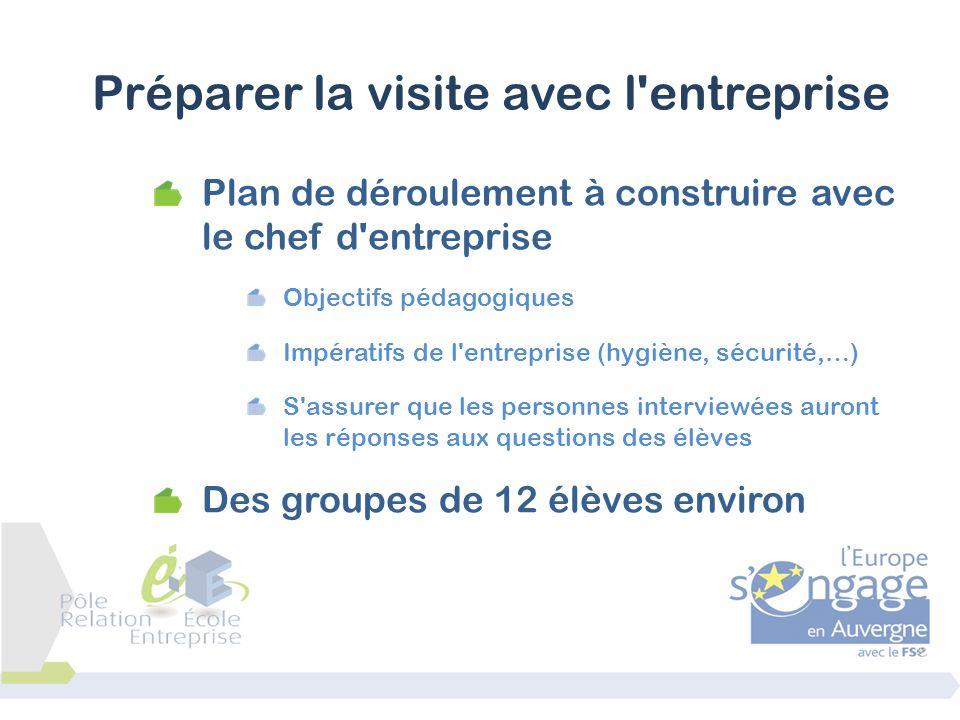 Plan de déroulement à construire avec le chef d'entreprise Objectifs pédagogiques Impératifs de l'entreprise (hygiène, sécurité,…) S'assurer que les p