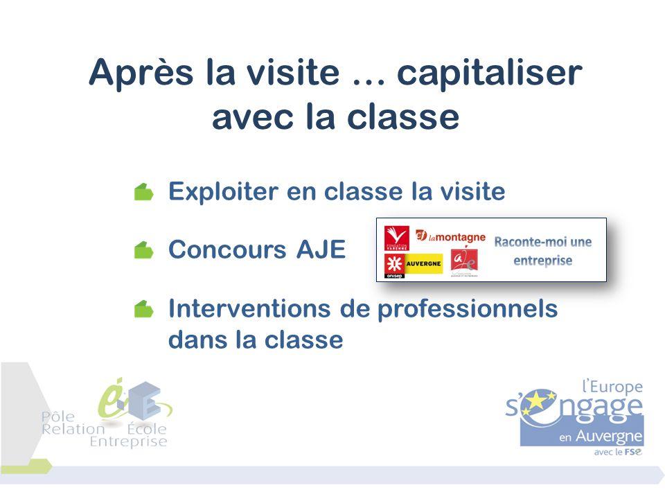 Exploiter en classe la visite Concours AJE Interventions de professionnels dans la classe Après la visite … capitaliser avec la classe
