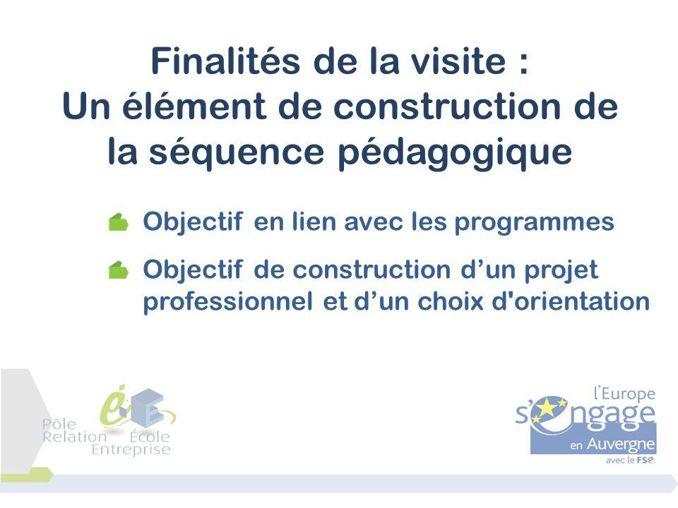 Objectif en lien avec les programmes Objectif de construction dun projet professionnel et dun choix d'orientation Finalités de la visite : Un élément