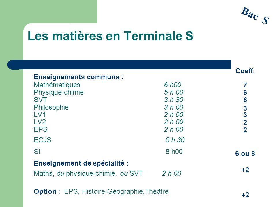 Les matières en Terminale S Enseignements communs : Mathématiques 6 h00 Physique-chimie 5 h 00 SVT 3 h 30 Philosophie 3 h 00 LV1 2 h 00 LV2 2 h 00 EPS