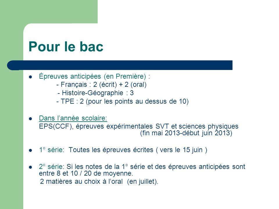 Pour le bac Épreuves anticipées (en Première) : - Français : 2 (écrit) + 2 (oral) - Histoire-Géographie : 3 - TPE : 2 (pour les points au dessus de 10