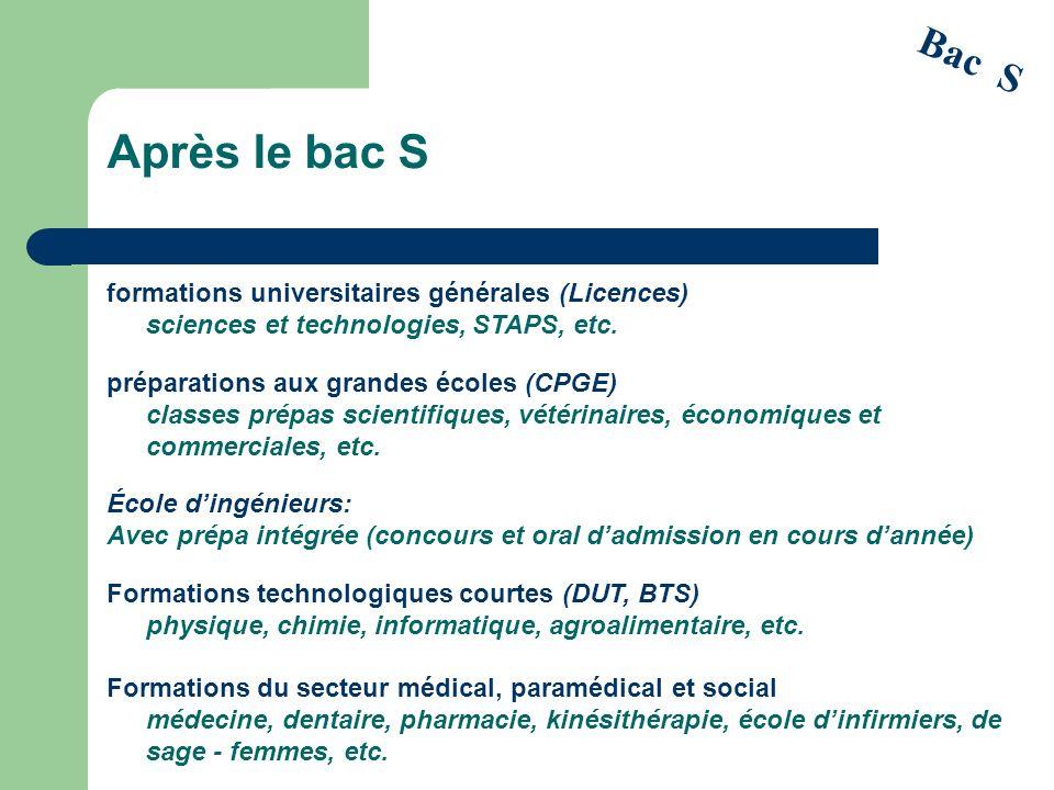 Après le bac S formations universitaires générales (Licences) sciences et technologies, STAPS, etc. préparations aux grandes écoles (CPGE) classes pré