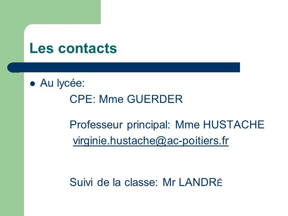 Les contacts Au lycée: CPE: Mme GUERDER Professeur principal: Mme HUSTACHE virginie.hustache@ac-poitiers.fr Suivi de la classe: Mr LANDR É