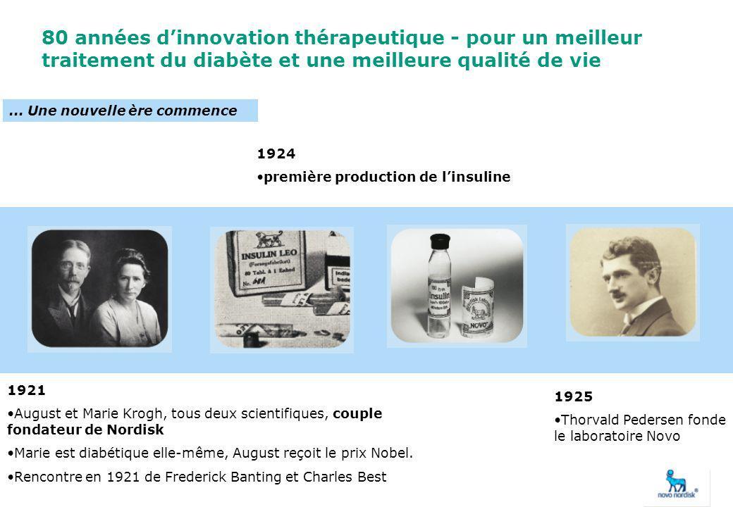 80 années dinnovation thérapeutique - pour un meilleur traitement du diabète et une meilleure qualité de vie 1921 August et Marie Krogh, tous deux sci