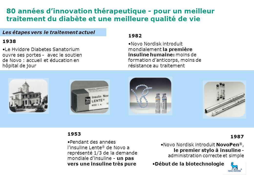 1982 Novo Nordisk introduit mondialement la première insuline humaine: moins de formation danticorps, moins de résistance au traitement 1987 Novo Nord