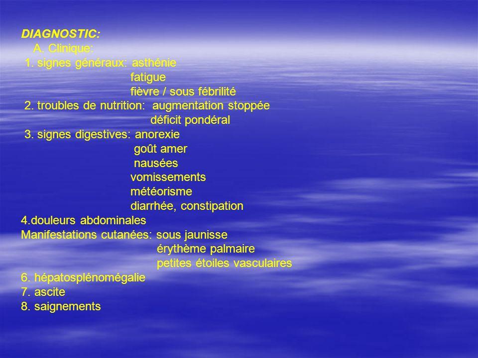 DIAGNOSTIC: A. Clinique: 1. signes généraux: asthénie fatigue fièvre / sous fébrilité 2. troubles de nutrition: augmentation stoppée déficit pondéral