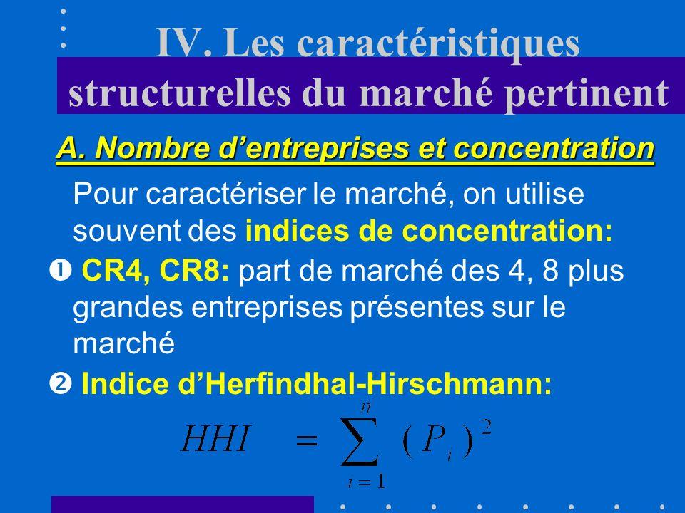 III. Délimitation du marché Exemple de définition du marché pertinent (fusion JdG et NQ): 1Quotidien 2Supra-régional 3Contenu hétérogène 4Langue franç