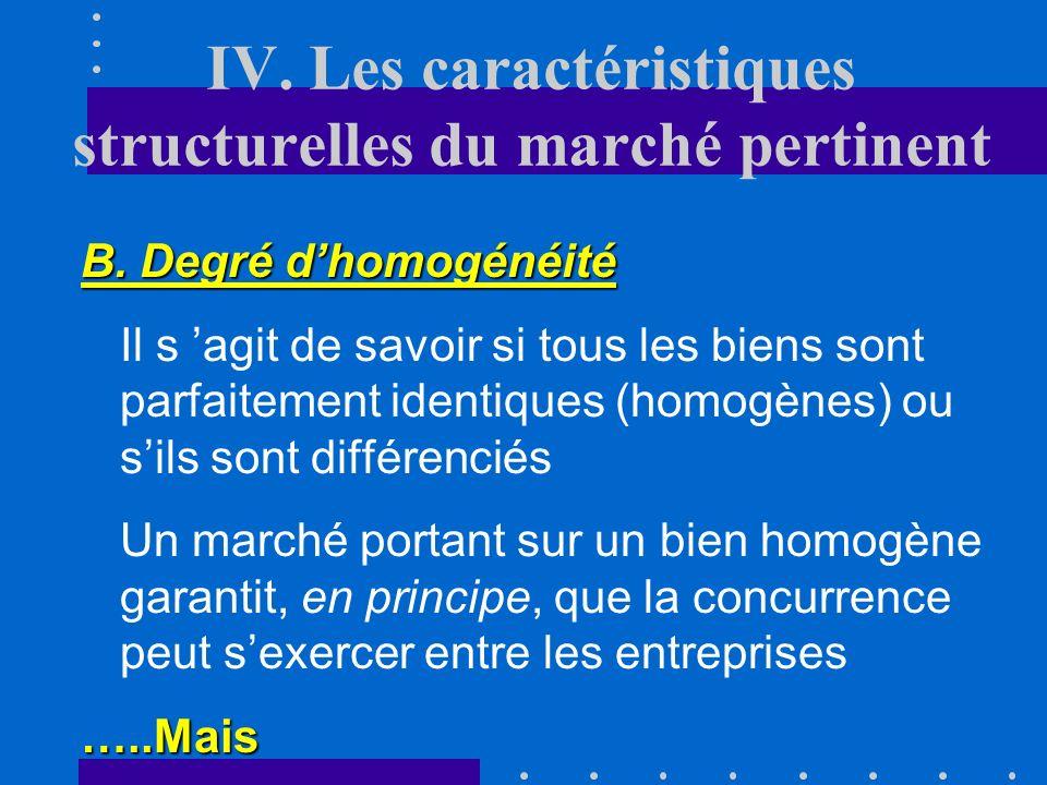 IV.Les caractéristiques structurelles du marché pertinent HHIa.f.