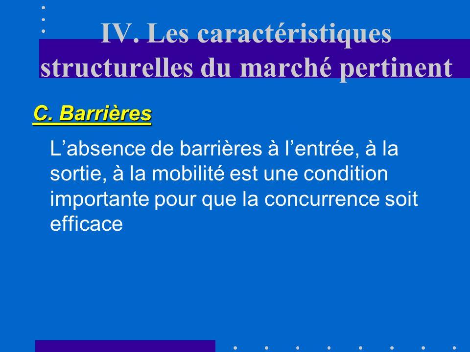 IV.Les caractéristiques structurelles du marché pertinent B.