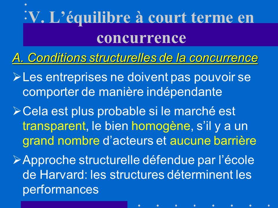IV. Les caractéristiques structurelles du marché pertinent D. Transparence Si linformation est libre, gratuite et identique pour tous, la concurrence