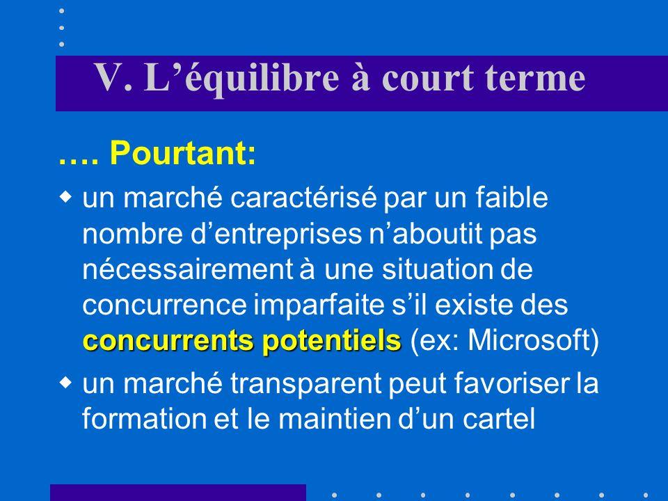 V. Léquilibre à court terme en concurrence A. Conditions structurelles de la concurrence Les entreprises ne doivent pas pouvoir se comporter de manièr