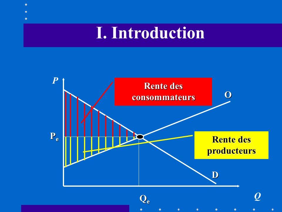 I. Introduction allocation optimale des ressourcesLe libre fonctionnement du marché, sans intervention aucune, devrait conduire à une allocation optim