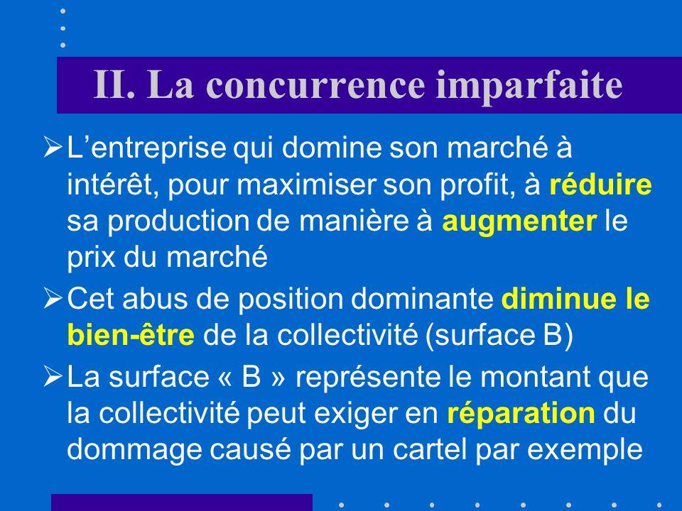 II. La concurrence imparfaite Q P PCPCPCPC QCQCQCQC D O QMQMQMQM PMPMPMPM C M A Zone de redistribution des C. vers les P. B Zone de perte nette pour l