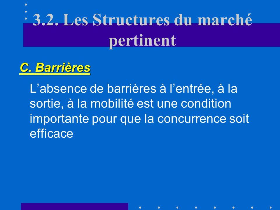 3.2. Les Structures du marché pertinent B. Degré dhomogénéité Il s agit de savoir si tous les biens sont parfaitement identiques (homogènes) ou sils s