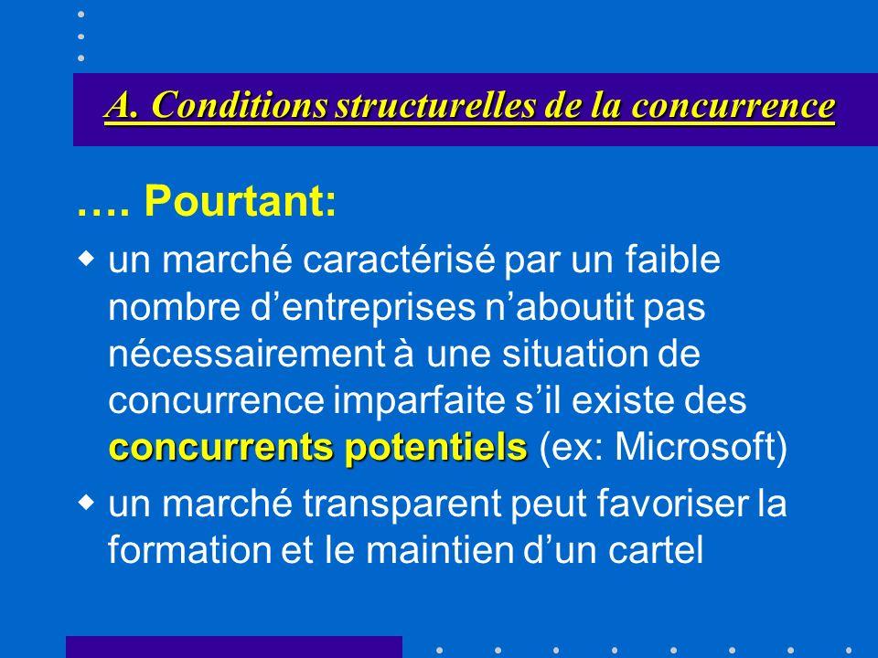 A. Conditions structurelles de la concurrence Analyse du marché STRUCTURES CONDUITES PERFORMANCES