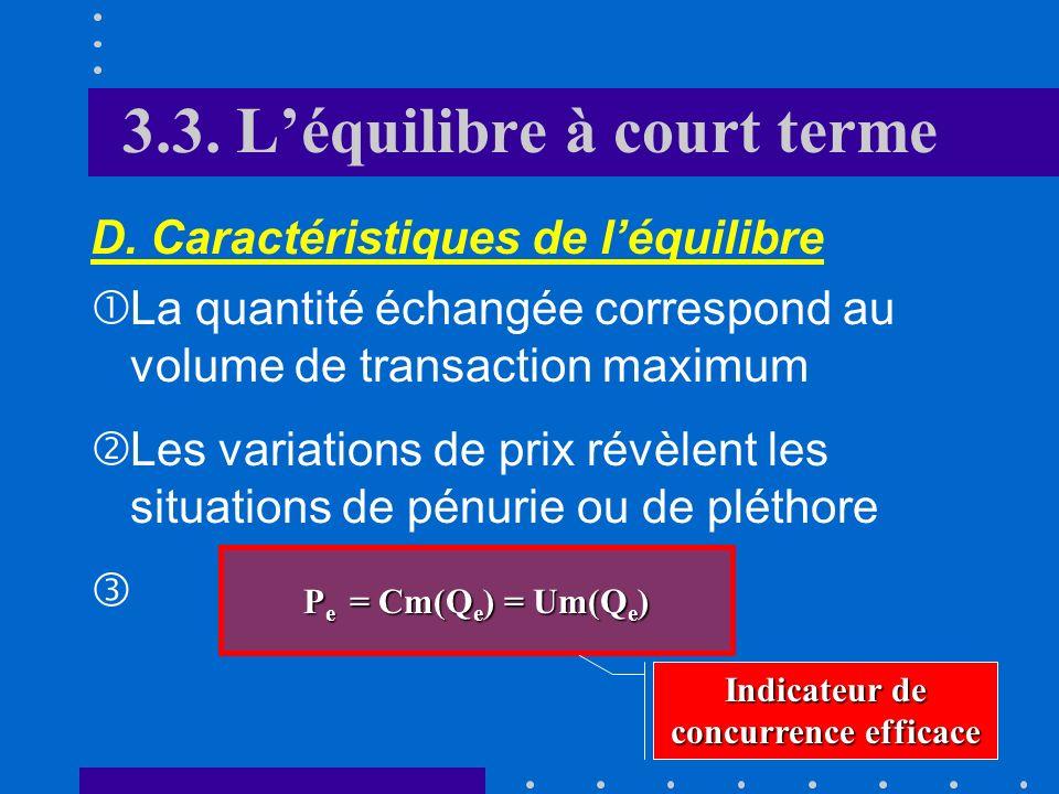 3.3. Léquilibre à court terme C. Processus déquilibre Q P D O P1P1P1P1 PePePePe P2P2P2P2