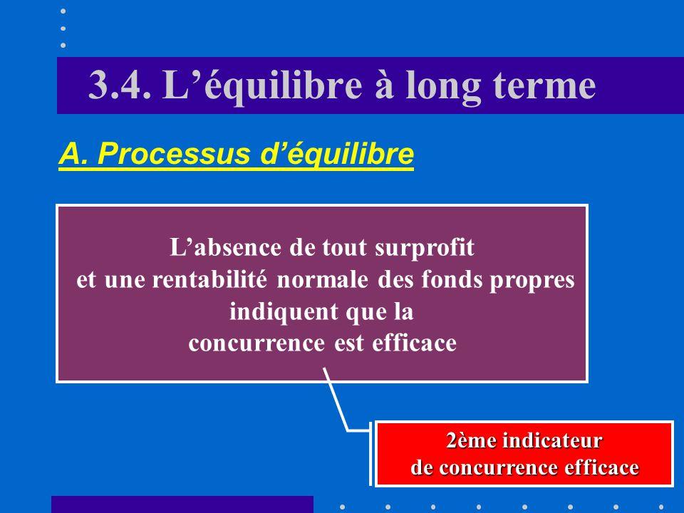 3.3. Léquilibre à court terme D. Caractéristiques de léquilibre La quantité échangée correspond au volume de transaction maximum Les variations de pri