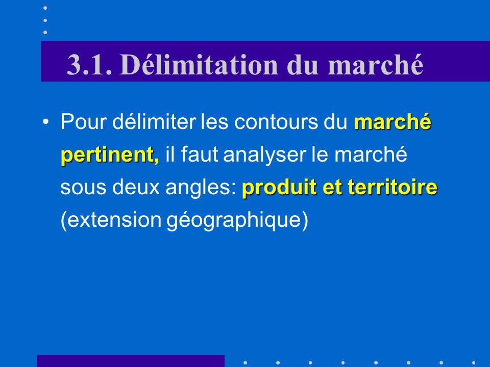 3.2.Les Structures du marché pertinent D.