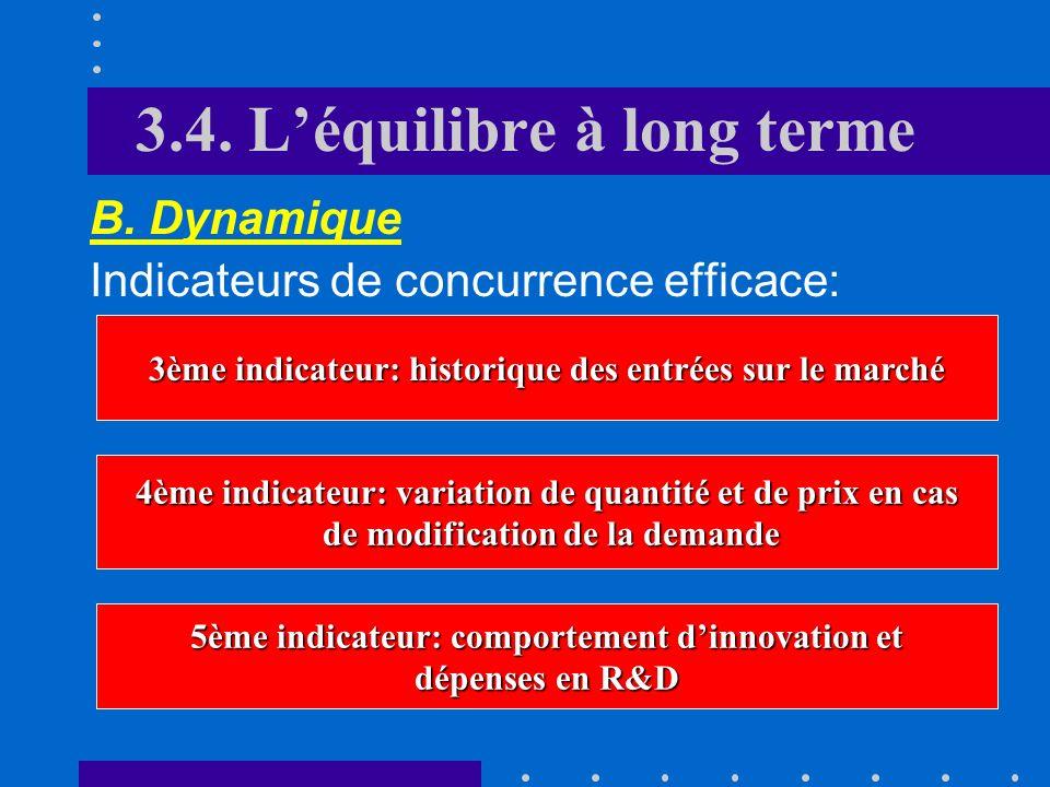 3.4. Léquilibre à long terme B. Dynamique nouvelles entrées sur le marché En cas de hausse de la demande, le prix et les profits vont augmenter à cour