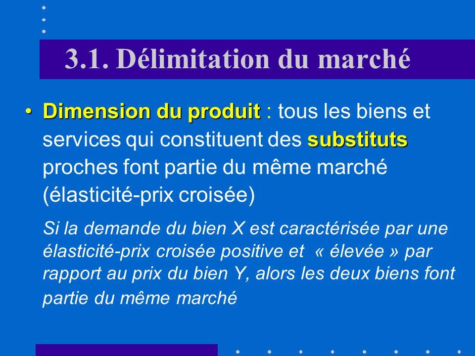 3.1. Délimitation du marché marché pertinent produit et territoirePour délimiter les contours du marché pertinent, il faut analyser le marché sous deu