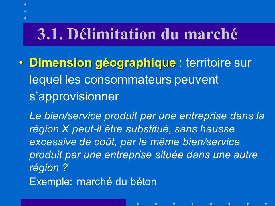 3.1. Délimitation du marché Dimension du produit substitutsDimension du produit : tous les biens et services qui constituent des substituts proches fo