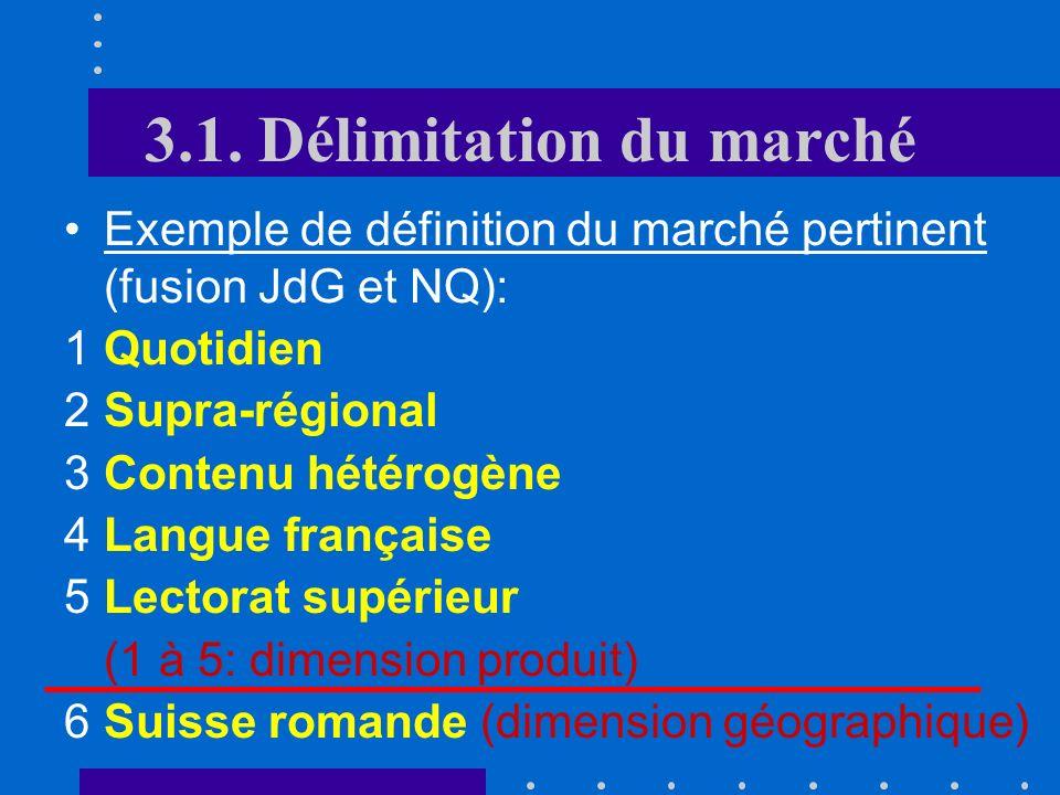 3.1. Délimitation du marché Dimension géographiqueDimension géographique : territoire sur lequel les consommateurs peuvent sapprovisionner Le bien/ser