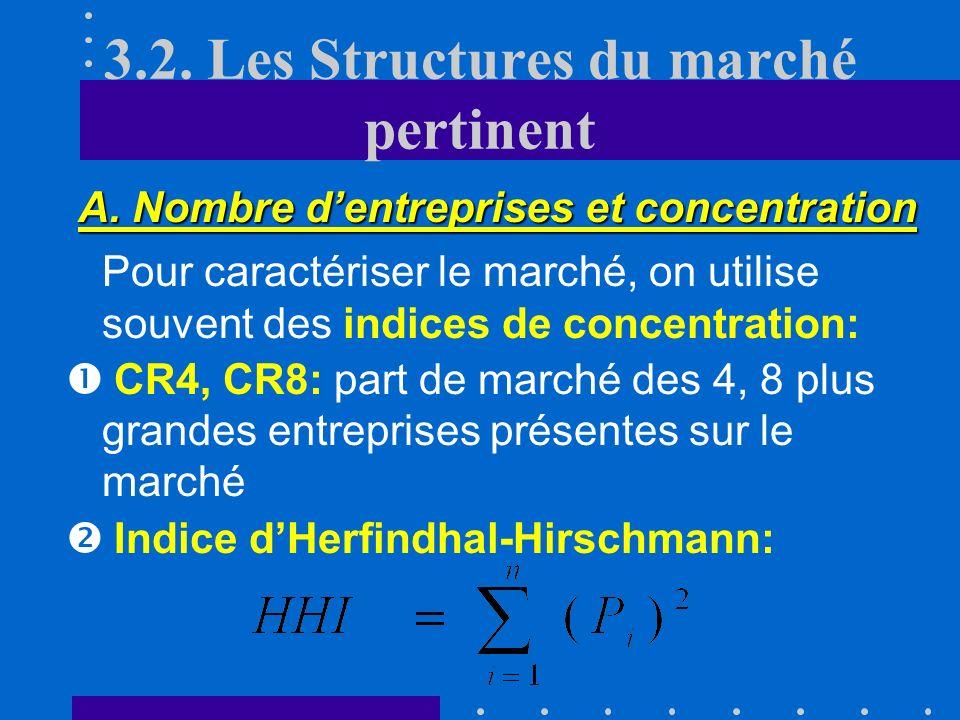 3.2.Les Structures du marché pertinent A.
