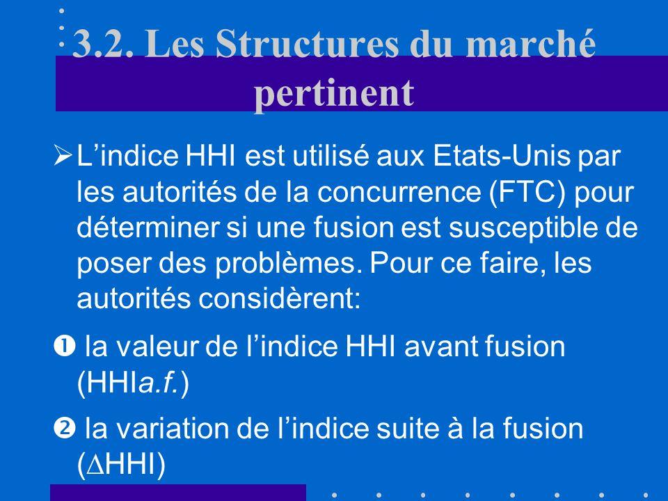 3.2. Les Structures du marché pertinent condition datomicité Si le nombre dentreprise est suffisamment important et que lindice HHI est faible, la con