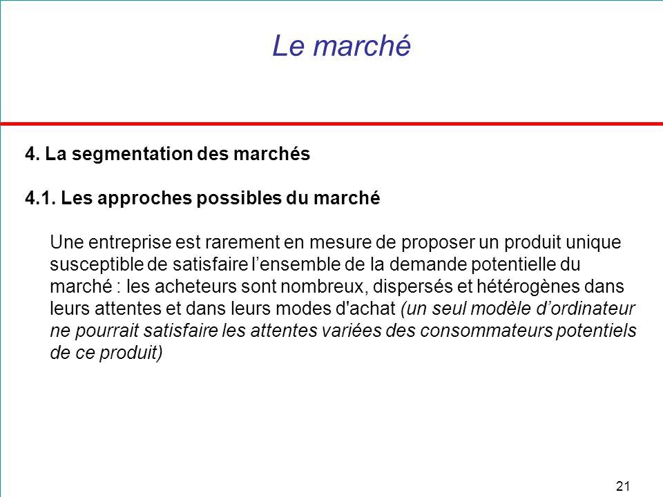 21 Le marché 4.La segmentation des marchés 4.1.