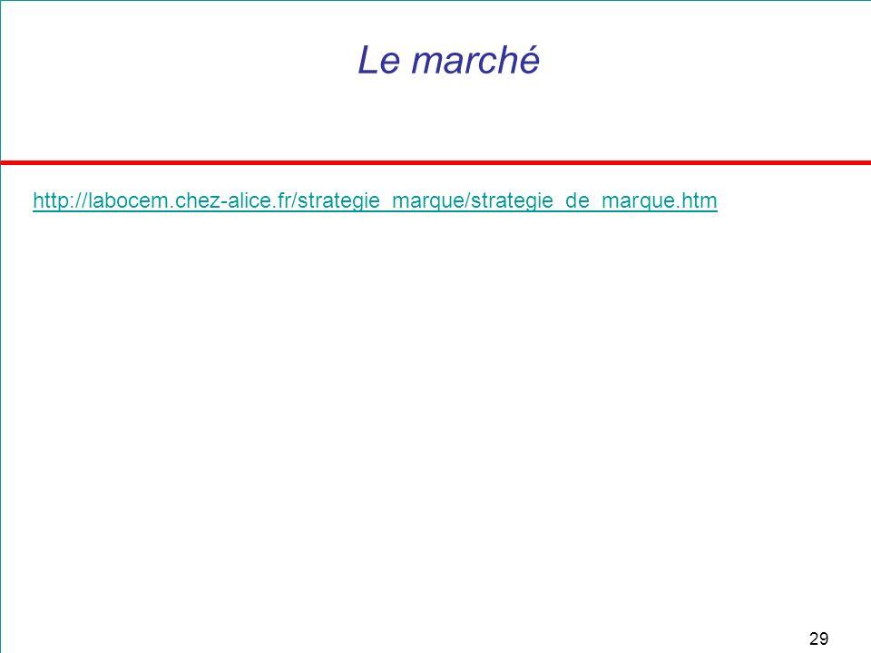 29 Le marché http://labocem.chez-alice.fr/strategie_marque/strategie_de_marque.htm